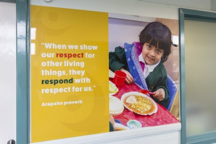 Longfield Primary School Unicef Rights Respecting article theme wall art