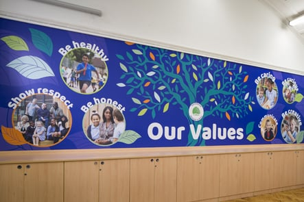 Wall Art Promote Your School