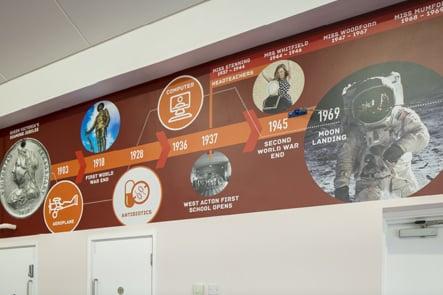 West Acton Primary School history timeline corridor wall art