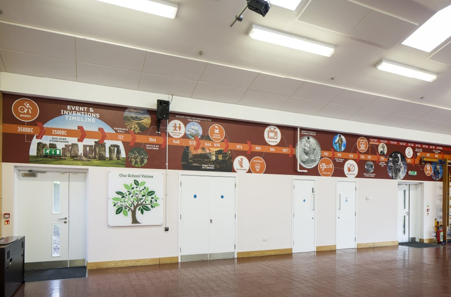 West Acton Primary School historial themed hall wall art