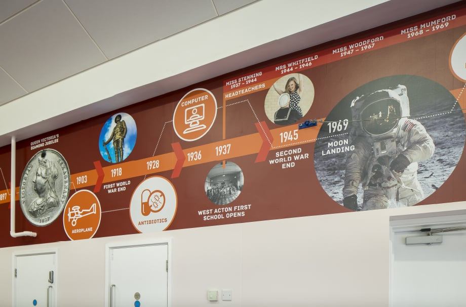 West Acton history timeline themed wall art