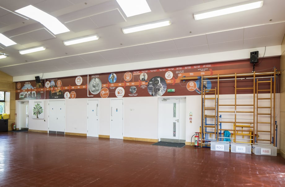 West Acton Primary bespoke history subject timeline school wall art