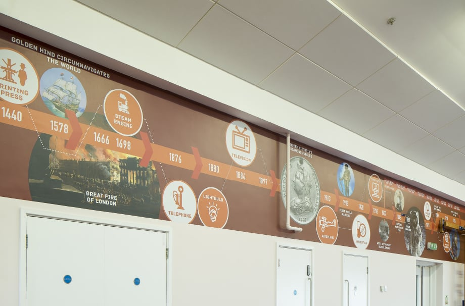 West Acton bespoke history subject timeline school hall wall art