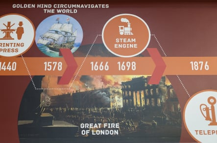Bespoke history timeline design for london school hall wall art
