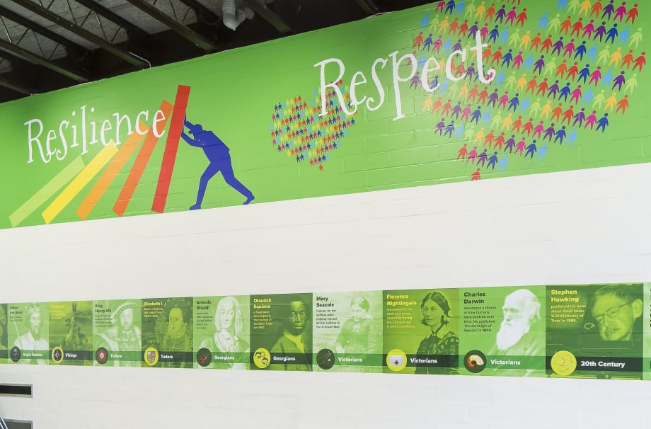 Streatham Wells core values and historical figures hall wall art