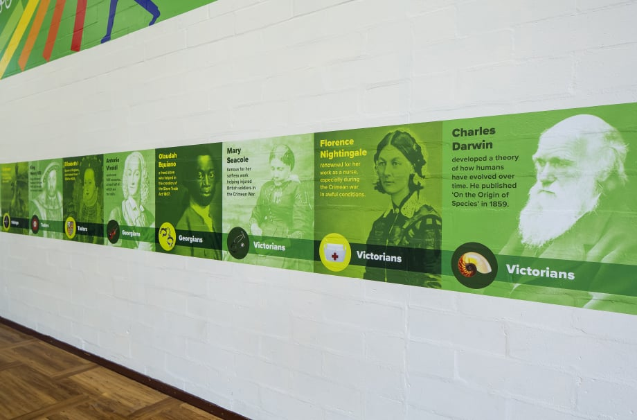London School historys greatest minds school hall wall art