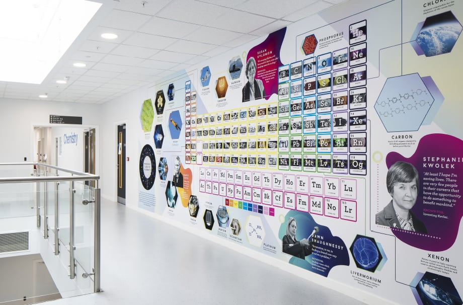 Woodford Bespoke Periodic table detailed school Wall Art