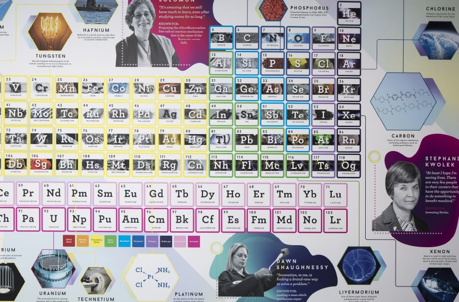 Woodford high bespoke design of periodic table feature wall art