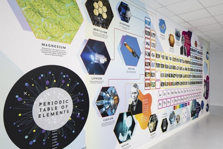 Woodford County High School Chemistry corridor feature wall art