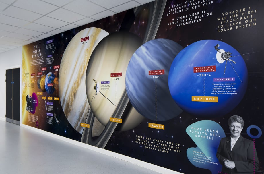 The solar system and physics school corridor feature Wall Art
