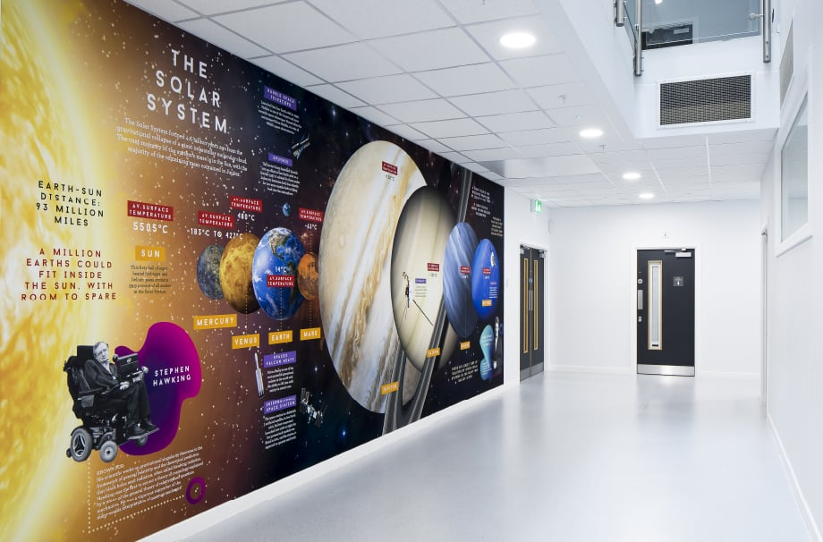 Woodford Girls Physics themed vibrant feature Wall Art