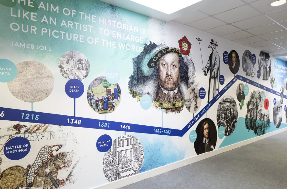 St Edmund's Girls History subject timeline corridor wall art