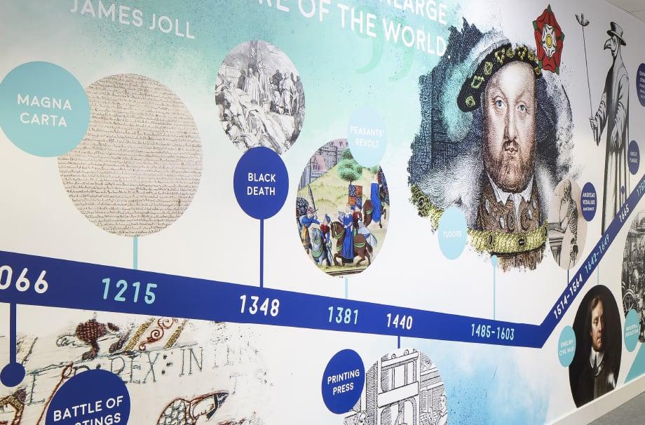 Girls School bespoke history timeline installation corridor wall art timelines for schools