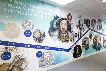 St Edmund's Girls School History timeline corridor wall art