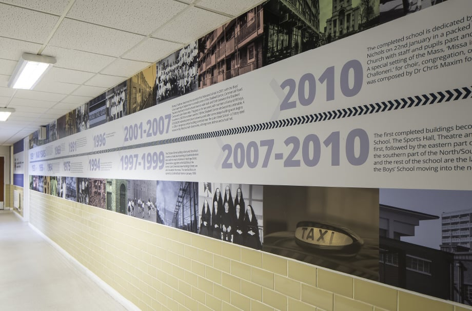 Bishop Challoner School subject timeline school Wall Art