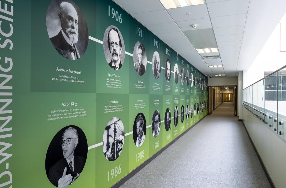 Community School Historical subject timeline corridor wall art