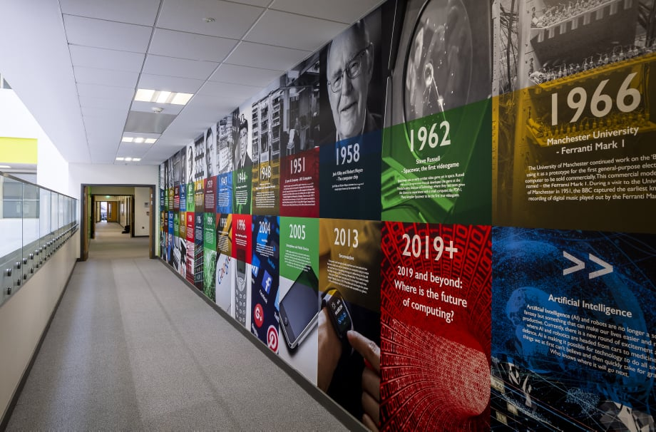 London Community school history timeline large format wall art