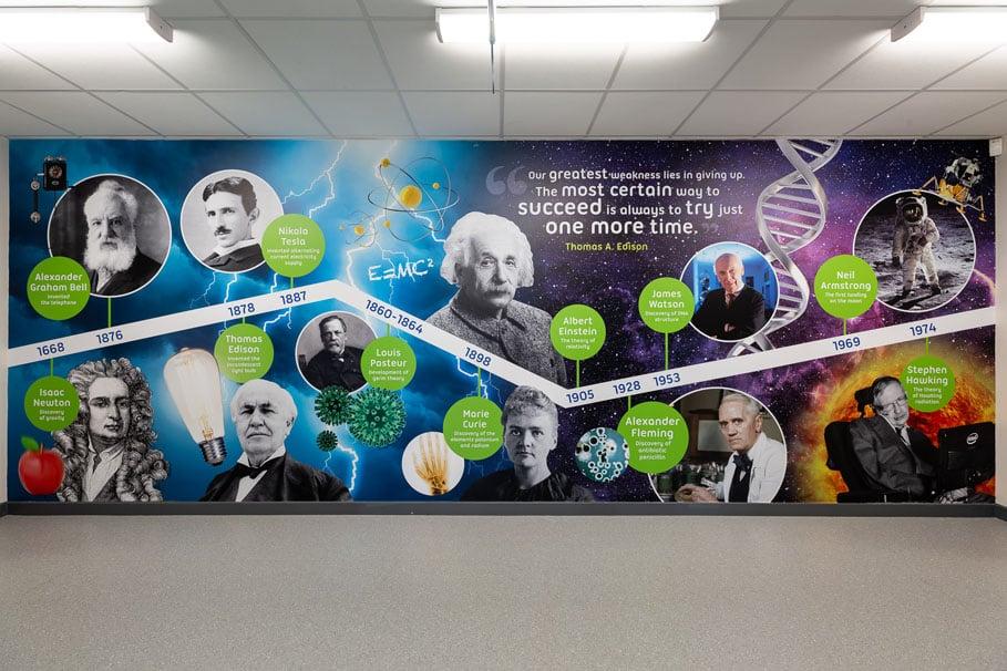 Edison School Science timeline inspiring corridor Wall Art