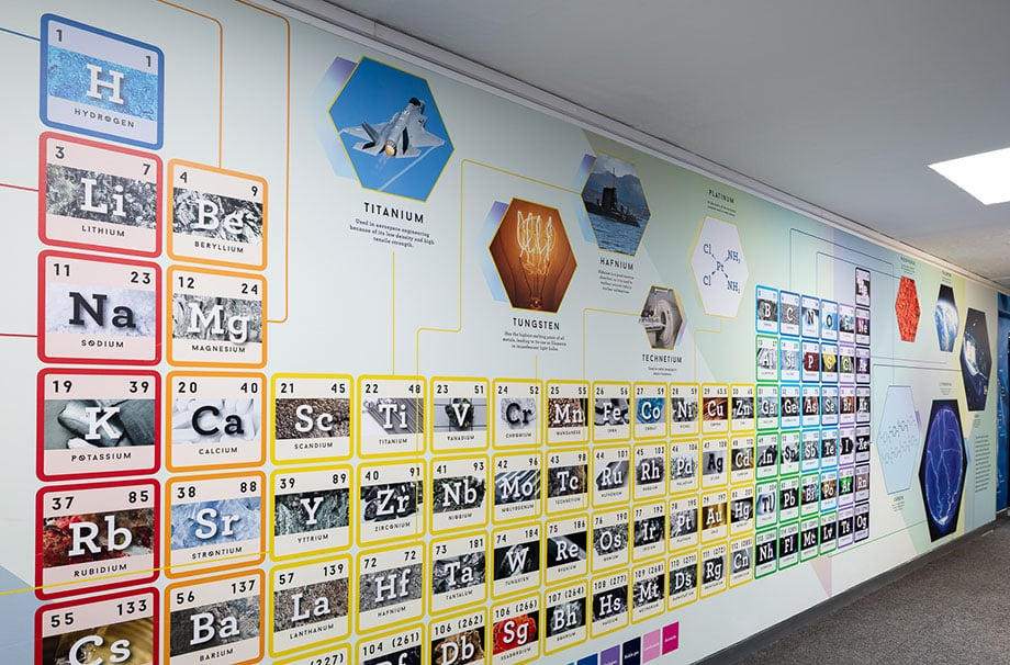 Science and Chemistry themed large format corridor wrap Wall Art