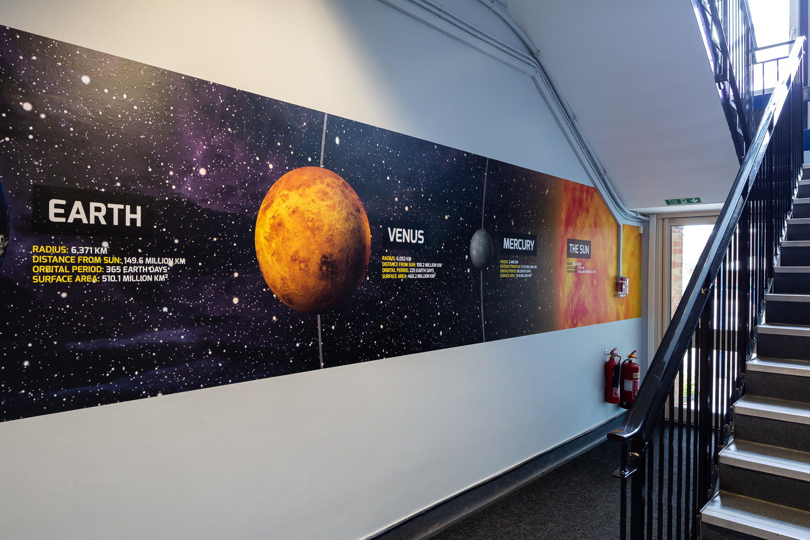 stairway wall art display solar system themed